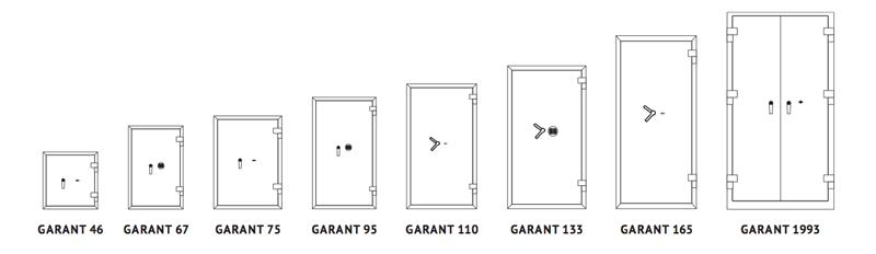 Tresor Garant Serie Varianten