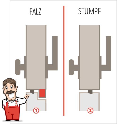 Falztür oder stumpfe Tür