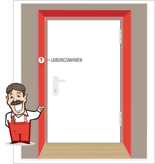 Laibungsrahmen der Tür nah an der Zarge