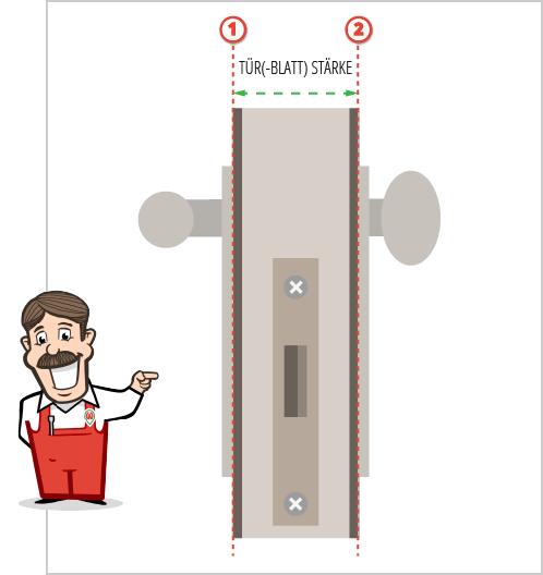 Die Stärke des Türblattes messen